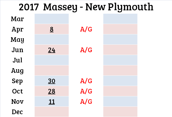 massey-new-plymouth