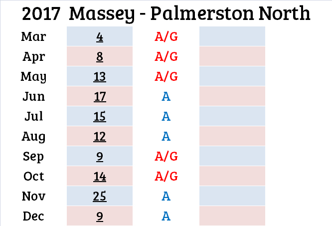 massey-palmerston-north