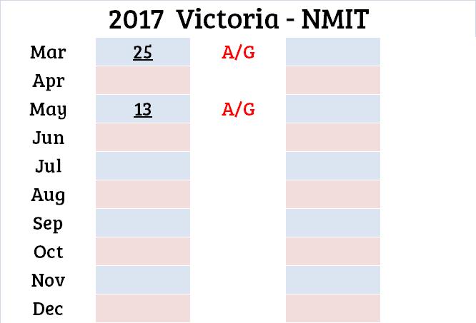 victoria-nmit
